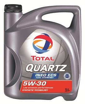 Quartz Ineo ECS